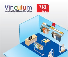 Unbox the Omni-Channel Experience @ India Retail Forum 2017